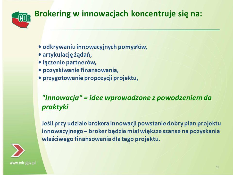 Brokering w innowacjach koncentruje się na: odkrywaniu innowacyjnych pomysłów, artykulację żądań, łączenie partnerów, pozyskiwanie finansowania, przygotowanie propozycji projektu, Innowacja = idee wprowadzone z powodzeniem do praktyki Jeśli przy udziale brokera innowacji powstanie dobry plan projektu innowacyjnego – broker będzie miał większe szanse na pozyskania właściwego finansowania dla tego projektu.