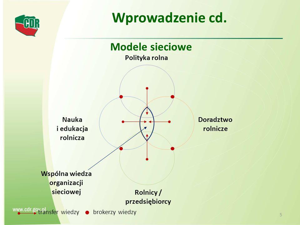 Modele sieciowe 5 Doradztwo rolnicze Polityka rolna Rolnicy / przedsiębiorcy Nauka i edukacja rolnicza Wspólna wiedza organizacji sieciowej transfer wiedzy brokerzy wiedzy Wprowadzenie cd.