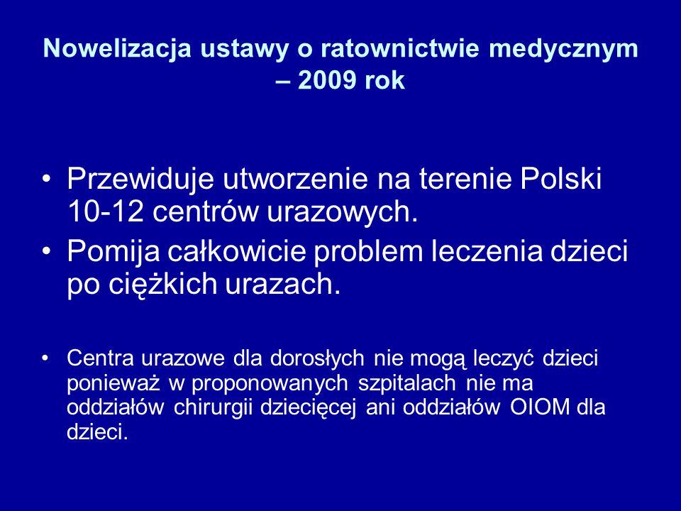 Nowelizacja ustawy o ratownictwie medycznym – 2009 rok Przewiduje utworzenie na terenie Polski 10-12 centrów urazowych. Pomija całkowicie problem lecz