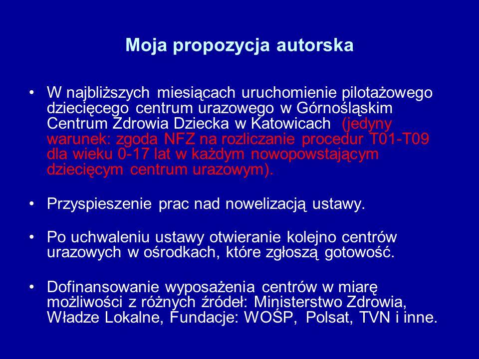 Moja propozycja autorska W najbliższych miesiącach uruchomienie pilotażowego dziecięcego centrum urazowego w Górnośląskim Centrum Zdrowia Dziecka w Ka