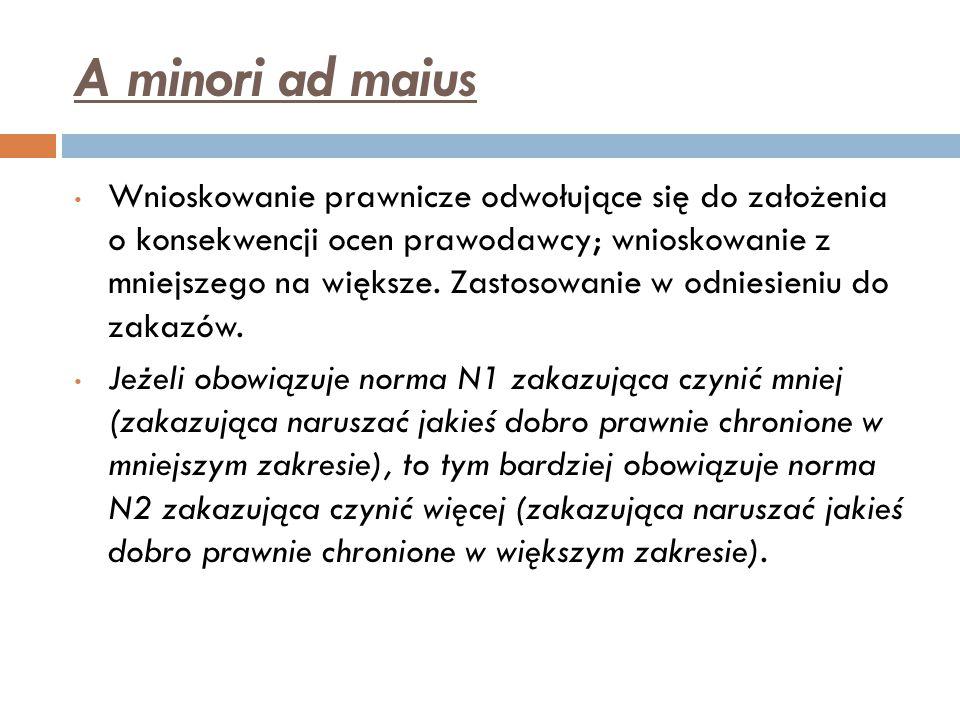 A minori ad maius Wnioskowanie prawnicze odwołujące się do założenia o konsekwencji ocen prawodawcy; wnioskowanie z mniejszego na większe. Zastosowani