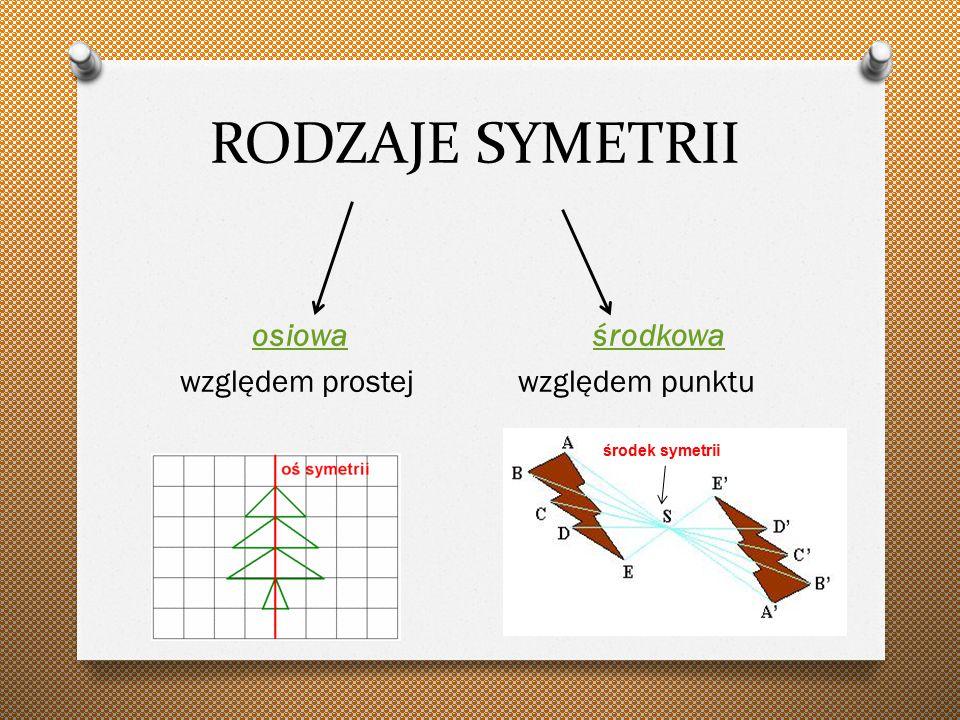 RODZAJE SYMETRII osiowa środkowaosiowaśrodkowa względem prostej względem punktu środek symetrii
