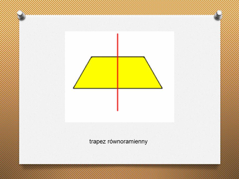 Kiedy punkty są symetryczne względem punktu.