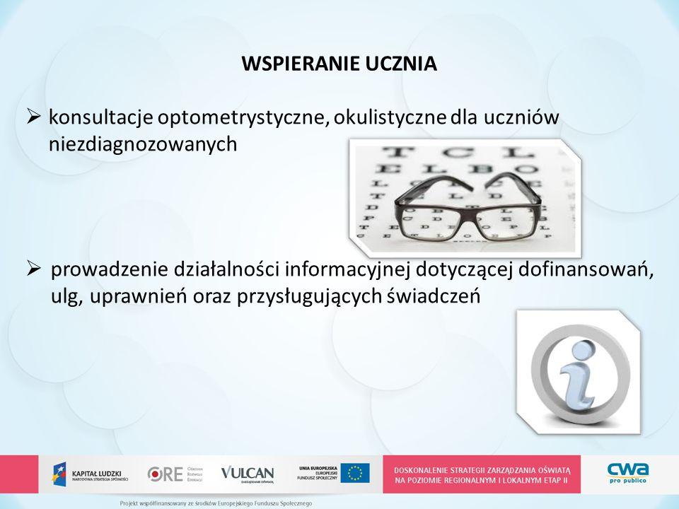 WSPIERANIE UCZNIA  konsultacje optometrystyczne, okulistyczne dla uczniów niezdiagnozowanych  prowadzenie działalności informacyjnej dotyczącej dofi
