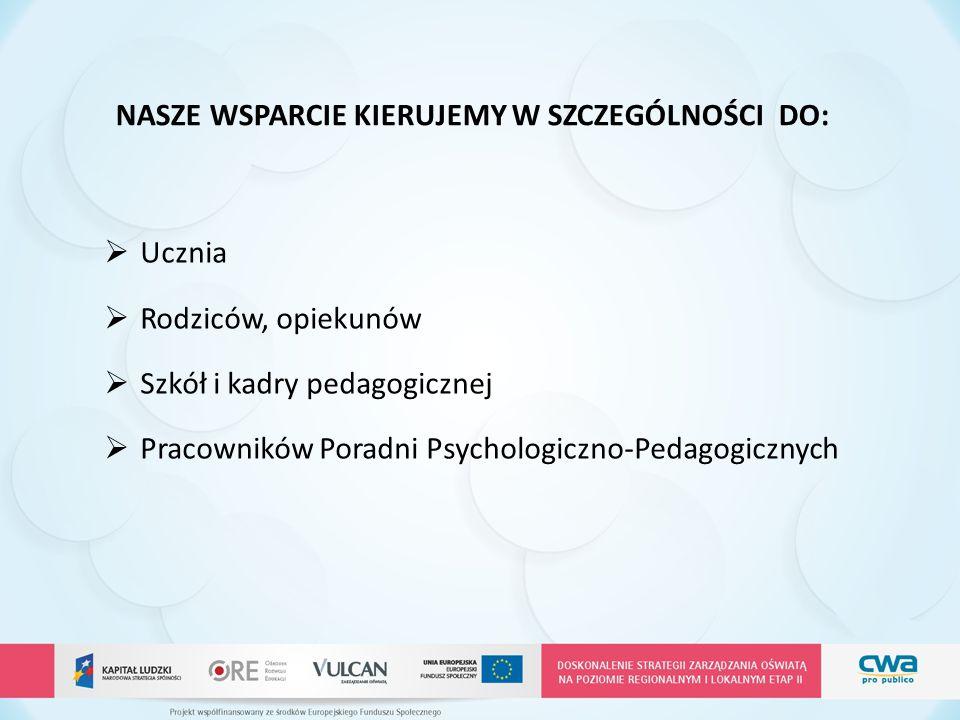  Ucznia  Rodziców, opiekunów  Szkół i kadry pedagogicznej  Pracowników Poradni Psychologiczno-Pedagogicznych NASZE WSPARCIE KIERUJEMY W SZCZEGÓLNO