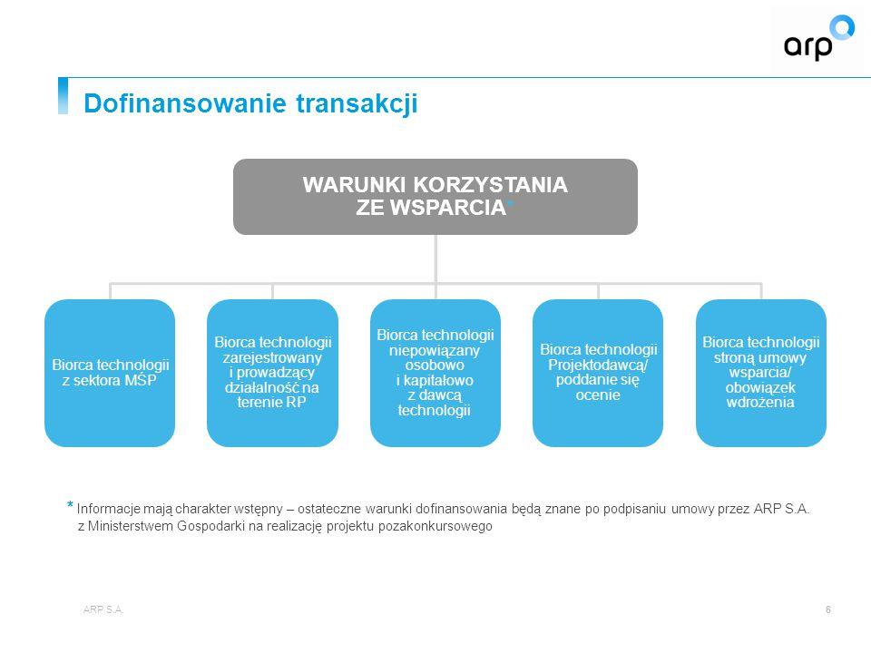 Dofinansowanie transakcji 7 WARUNKI KORZYSTANIA ZE WSPARCIA* Nowa inwestycja - rozpoczęcie po złożeniu wniosku Projekt realizowany w Polsce Projekt wpisuje się w koncepcję otwartych innowacji a technologia znajduje się na PTT Przedmiot projektu wpisuje się w jedną z Krajowych Inteligentnych Specjalizacji Przedmiot projektu dotyczy transferu innowacji procesowej lub produktowej * Informacje mają charakter wstępny – ostateczne warunki dofinansowania będą znane po podpisaniu umowy przez ARP S.A.