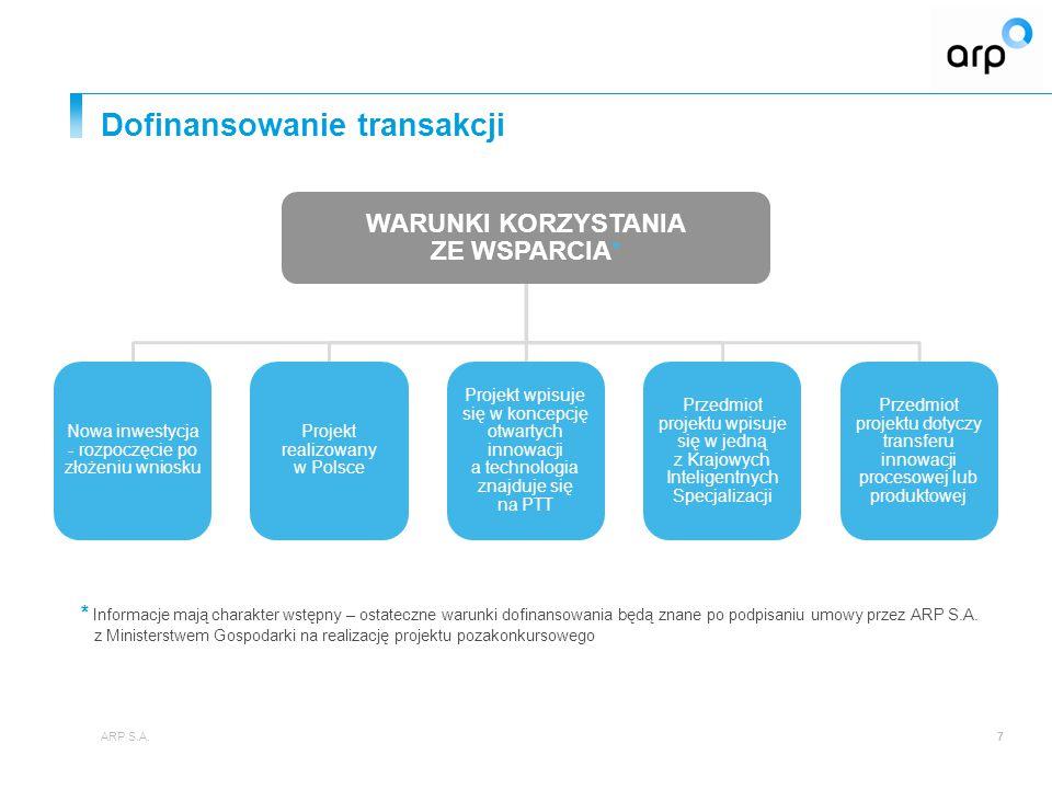 Dofinansowanie transakcji 7 WARUNKI KORZYSTANIA ZE WSPARCIA* Nowa inwestycja - rozpoczęcie po złożeniu wniosku Projekt realizowany w Polsce Projekt wp