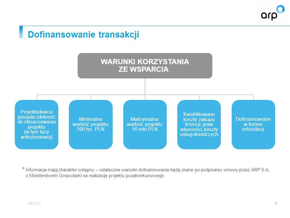 Dofinansowanie transakcji 8 WARUNKI KORZYSTANIA ZE WSPARCIA* Projektodawca posiada zdolność do sfinansowania projektu (w tym fazy wdrożeniowej) Minima