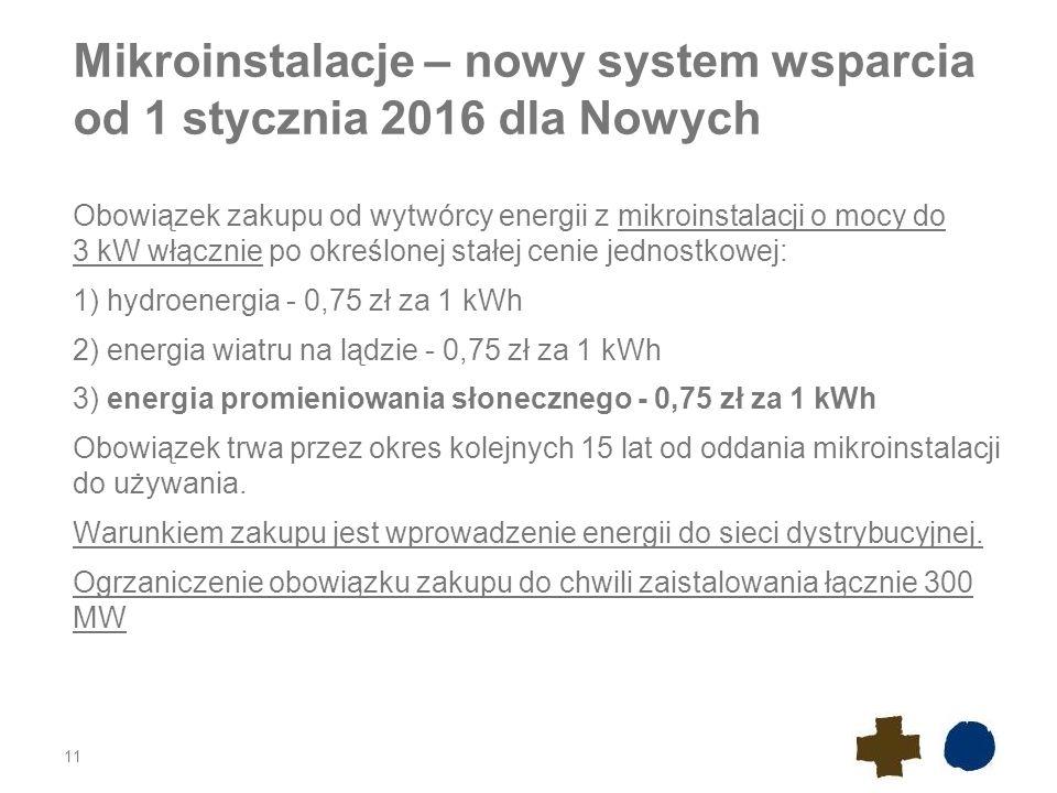 Mikroinstalacje – nowy system wsparcia od 1 stycznia 2016 dla Nowych Obowiązek zakupu od wytwórcy energii z mikroinstalacji o mocy do 3 kW włącznie po