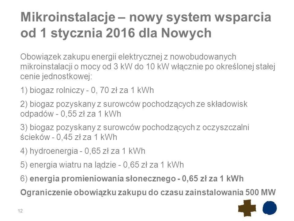 Mikroinstalacje – nowy system wsparcia od 1 stycznia 2016 dla Nowych Obowiązek zakupu energii elektrycznej z nowobudowanych mikroinstalacji o mocy od