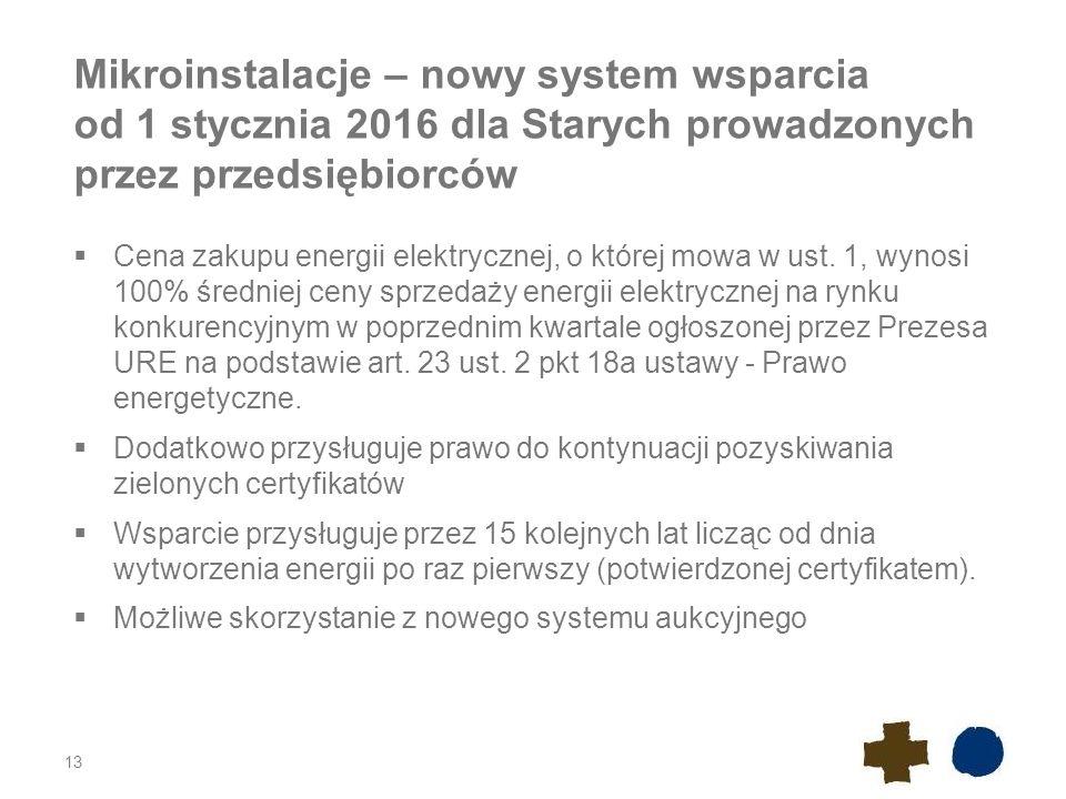 Mikroinstalacje – nowy system wsparcia od 1 stycznia 2016 dla Starych prowadzonych przez przedsiębiorców  Cena zakupu energii elektrycznej, o której