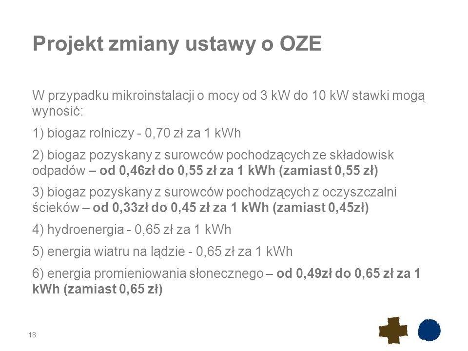 Projekt zmiany ustawy o OZE W przypadku mikroinstalacji o mocy od 3 kW do 10 kW stawki mogą wynosić: 1) biogaz rolniczy - 0,70 zł za 1 kWh 2) biogaz p