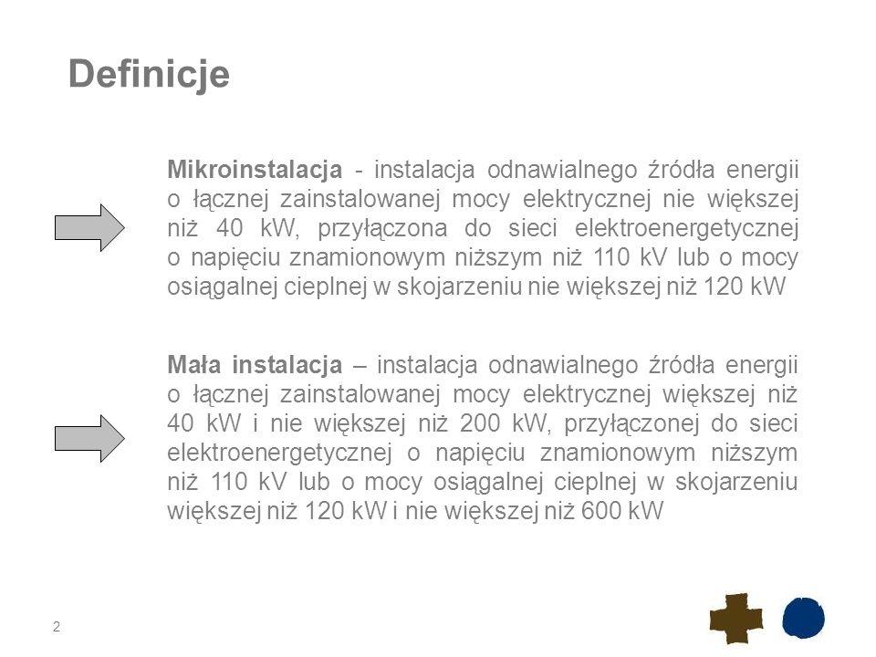 Definicje 2 Mikroinstalacja - instalacja odnawialnego źródła energii o łącznej zainstalowanej mocy elektrycznej nie większej niż 40 kW, przyłączona do