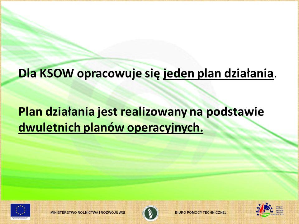 MINISTERSTWO ROLNICTWA I ROZWOJU WSIBIURO POMOCY TECHNICZNEJ Dla KSOW opracowuje się jeden plan działania. Plan działania jest realizowany na podstawi