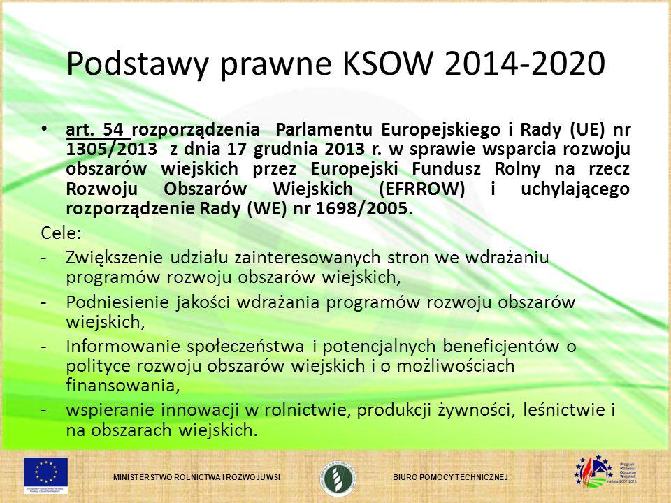 MINISTERSTWO ROLNICTWA I ROZWOJU WSIBIURO POMOCY TECHNICZNEJ Podstawy prawne KSOW 2014-2020 art. 54 rozporządzenia Parlamentu Europejskiego i Rady (UE