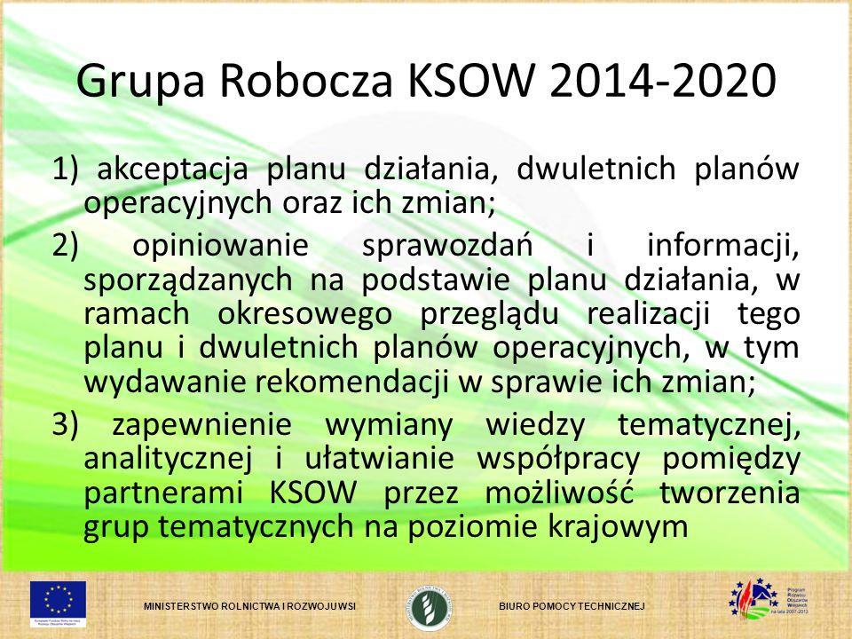 MINISTERSTWO ROLNICTWA I ROZWOJU WSIBIURO POMOCY TECHNICZNEJ Grupa Robocza KSOW 2014-2020 1) akceptacja planu działania, dwuletnich planów operacyjnyc