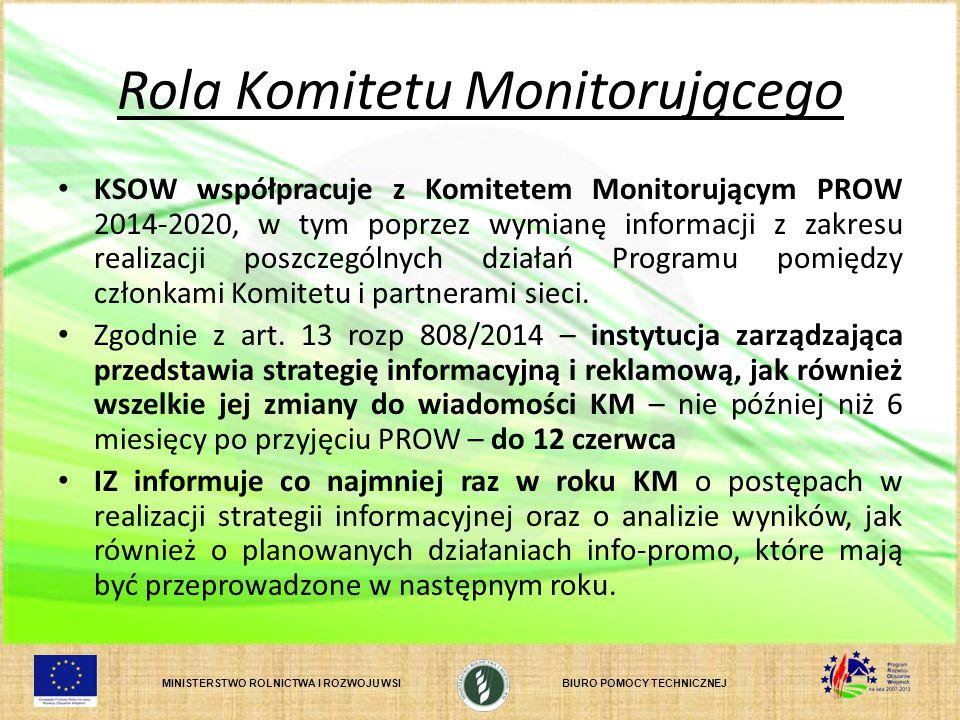 MINISTERSTWO ROLNICTWA I ROZWOJU WSIBIURO POMOCY TECHNICZNEJ Rola Komitetu Monitorującego KSOW współpracuje z Komitetem Monitorującym PROW 2014-2020,