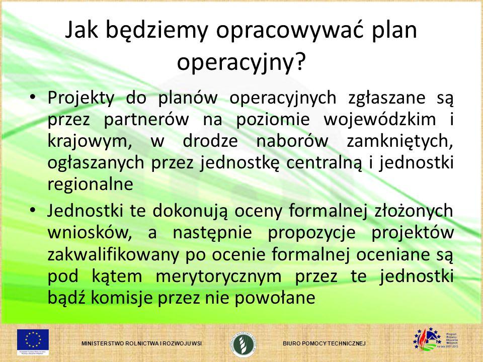MINISTERSTWO ROLNICTWA I ROZWOJU WSIBIURO POMOCY TECHNICZNEJ Jak będziemy opracowywać plan operacyjny? Projekty do planów operacyjnych zgłaszane są pr
