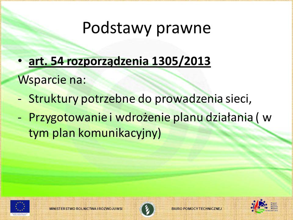 MINISTERSTWO ROLNICTWA I ROZWOJU WSIBIURO POMOCY TECHNICZNEJ Podstawy prawne art. 54 rozporządzenia 1305/2013 Wsparcie na: -Struktury potrzebne do pro