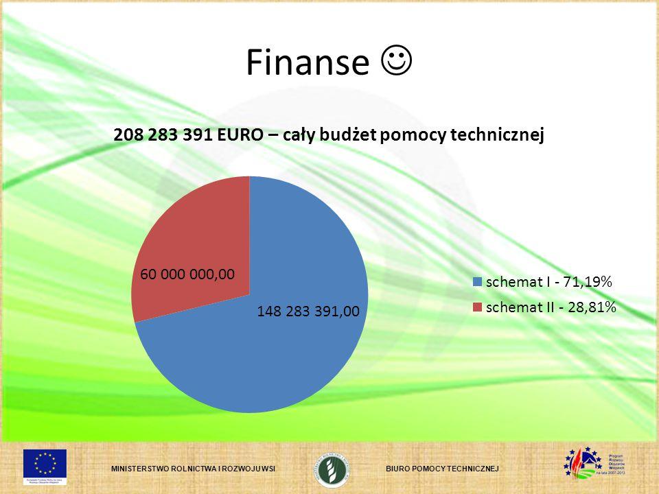 MINISTERSTWO ROLNICTWA I ROZWOJU WSIBIURO POMOCY TECHNICZNEJ Finanse