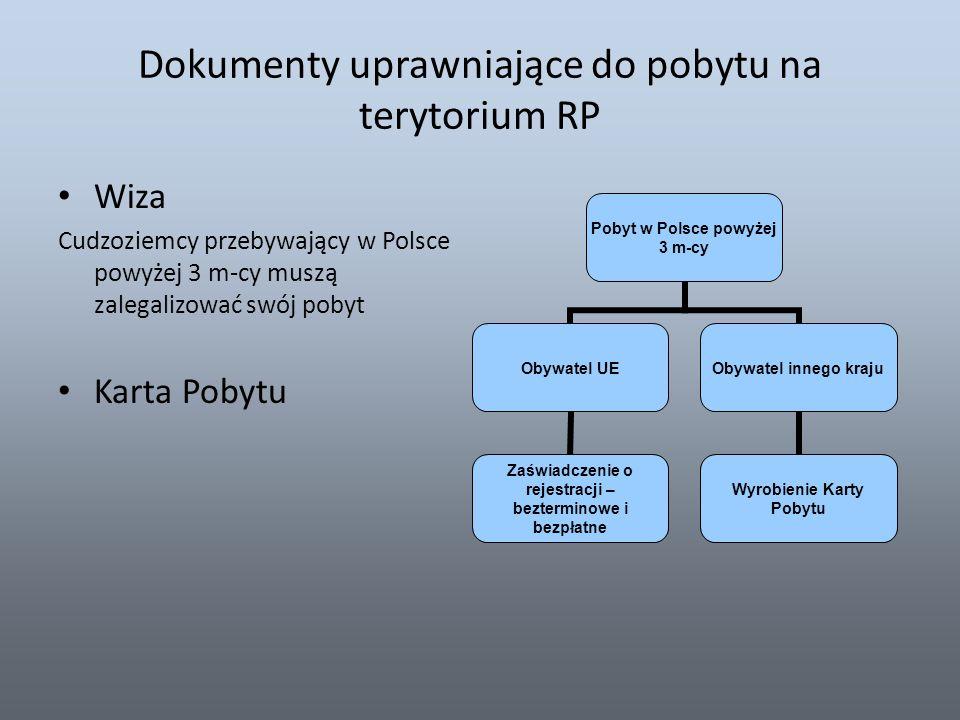 Dokumenty uprawniające do pobytu na terytorium RP Wiza Cudzoziemcy przebywający w Polsce powyżej 3 m-cy muszą zalegalizować swój pobyt Karta Pobytu Po