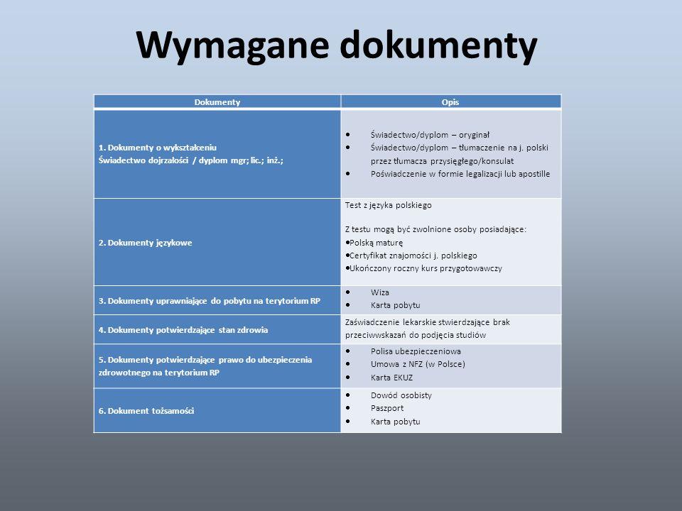 Wymagane dokumenty DokumentyOpis 1. Dokumenty o wykształceniu Świadectwo dojrzałości / dyplom mgr; lic.; inż.;  Świadectwo/dyplom – oryginał  Świade