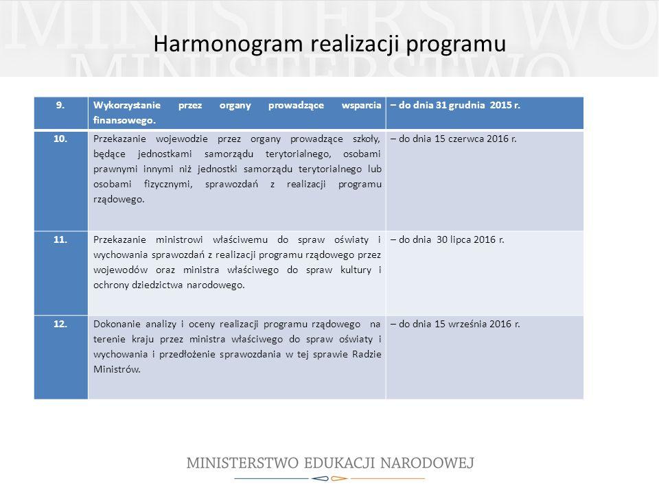Harmonogram realizacji programu 9.Wykorzystanie przez organy prowadzące wsparcia finansowego.