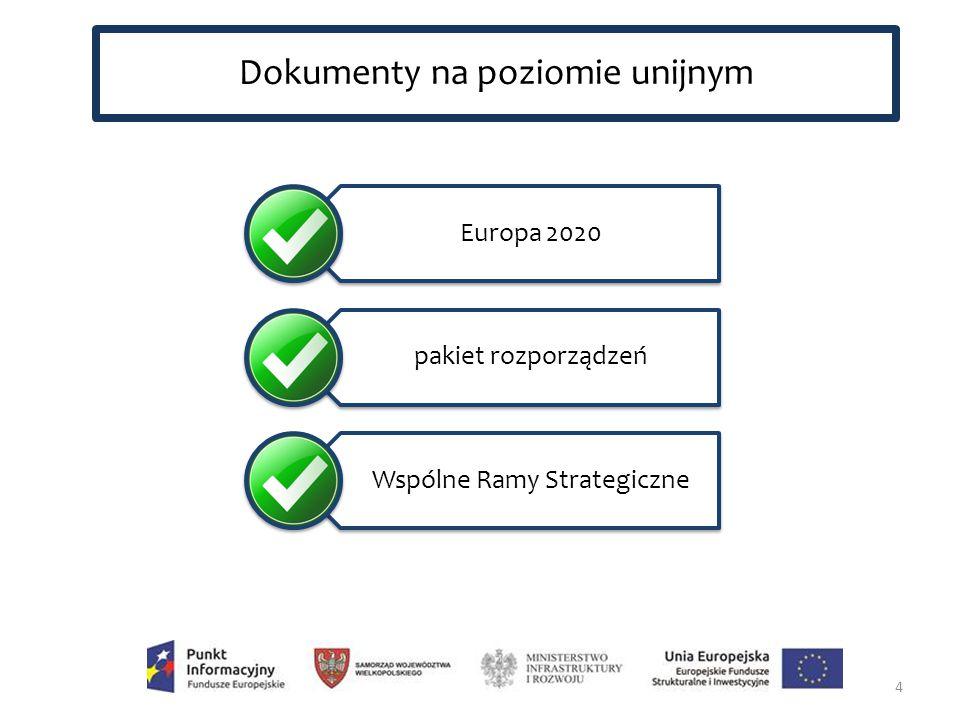4 Dokumenty na poziomie unijnym Europa 2020 pakiet rozporządzeń Wspólne Ramy Strategiczne