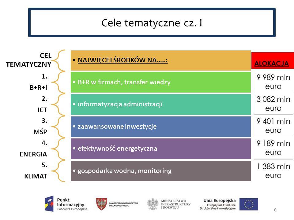 Cele tematyczne cz. I 6 CEL TEMATYCZNY NAJWIĘCEJ ŚRODKÓW NA…..: 1.