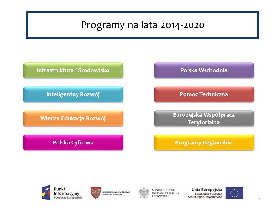 Infrastruktura i Środowisko Inteligentny Rozwój Wiedza Edukacja Rozwój Polska Cyfrowa Polska Wschodnia Pomoc Techniczna Europejska Współpraca Terytorialna Programy Regionalne 8 Programy na lata 2014-2020