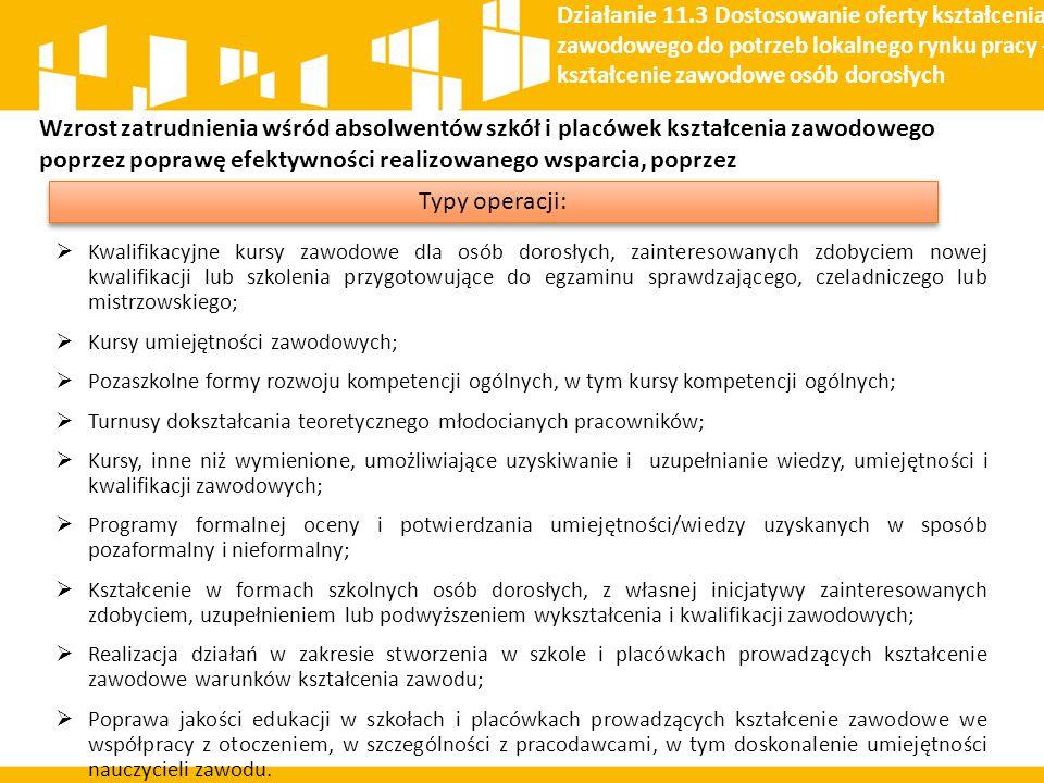  Kwalifikacyjne kursy zawodowe dla osób dorosłych, zainteresowanych zdobyciem nowej kwalifikacji lub szkolenia przygotowujące do egzaminu sprawdzając