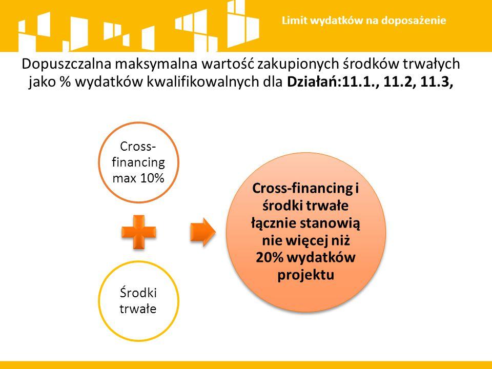 Dopuszczalna maksymalna wartość zakupionych środków trwałych jako % wydatków kwalifikowalnych dla Działań:11.1., 11.2, 11.3, Limit wydatków na doposaż