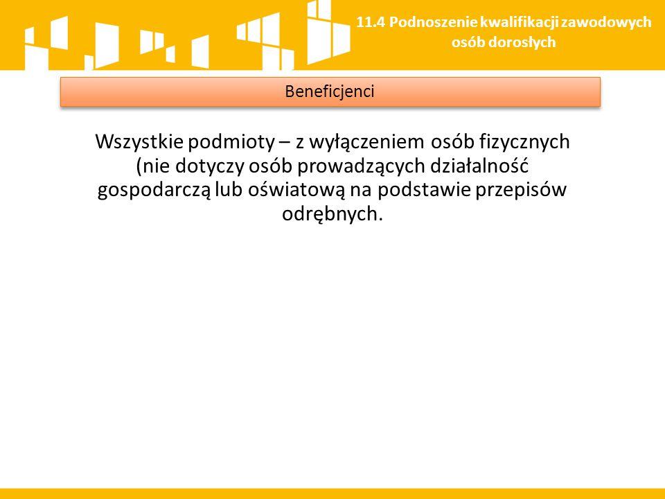 Wszystkie podmioty – z wyłączeniem osób fizycznych (nie dotyczy osób prowadzących działalność gospodarczą lub oświatową na podstawie przepisów odrębny