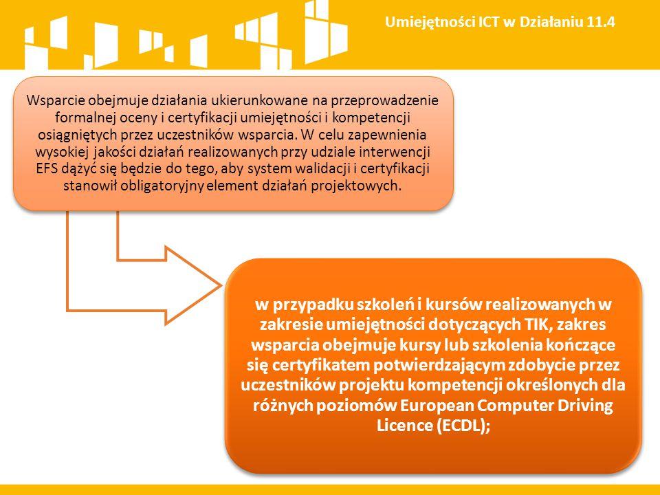 Wsparcie obejmuje działania ukierunkowane na przeprowadzenie formalnej oceny i certyfikacji umiejętności i kompetencji osiągniętych przez uczestników