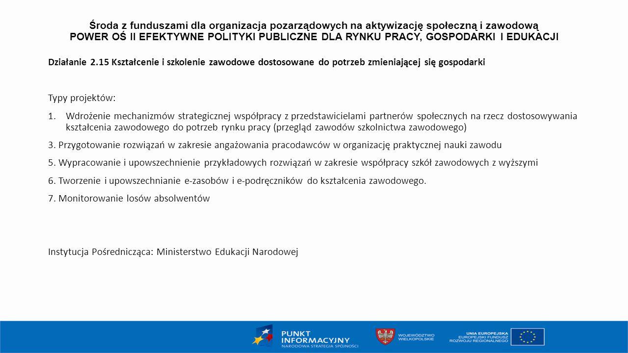 Środa z funduszami dla organizacja pozarządowych na aktywizację społeczną i zawodową POWER OŚ II EFEKTYWNE POLITYKI PUBLICZNE DLA RYNKU PRACY, GOSPODARKI I EDUKACJI Działanie 2.15 Kształcenie i szkolenie zawodowe dostosowane do potrzeb zmieniającej się gospodarki Typy projektów: 1.Wdrożenie mechanizmów strategicznej współpracy z przedstawicielami partnerów społecznych na rzecz dostosowywania kształcenia zawodowego do potrzeb rynku pracy (przegląd zawodów szkolnictwa zawodowego) 3.