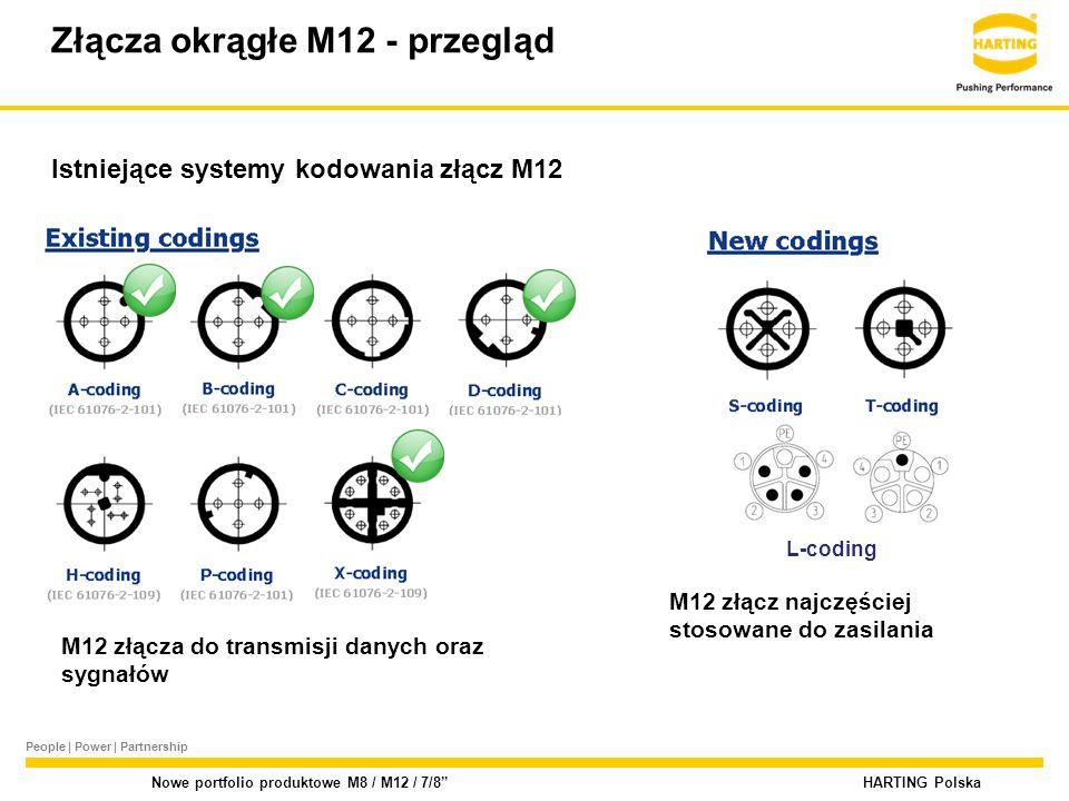 People | Power | Partnership HARTING Polska Nowe portfolio produktowe M8 / M12 / 7/8 Istniejące systemy kodowania złącz M12 Złącza okrągłe M12 - przegląd M12 złącza do transmisji danych oraz sygnałów M12 złącz najczęściej stosowane do zasilania L-coding