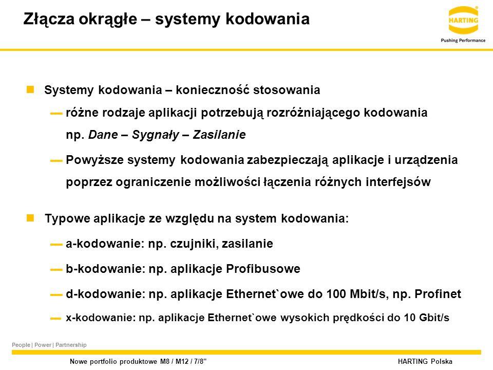 People | Power | Partnership HARTING Polska Nowe portfolio produktowe M8 / M12 / 7/8 2014-08-27 Product Launch M8 /M 12 cable assemblies Zalewane przewody M8