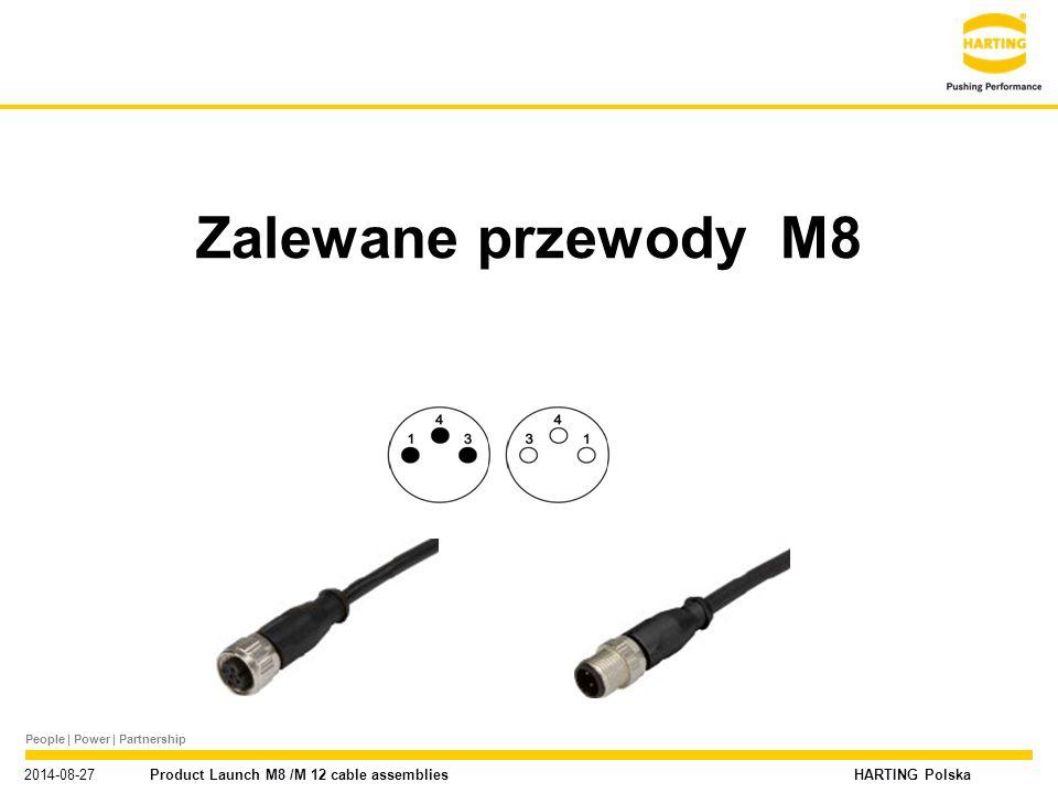People | Power | Partnership HARTING Polska Nowe portfolio produktowe M8 / M12 / 7/8 Zalewany przewody ▬wersja żeńska oraz męskie ▬proste oraz kątowe ▬jednostronne oraz obustronne zakończenie ▬różne długości ▬Max.
