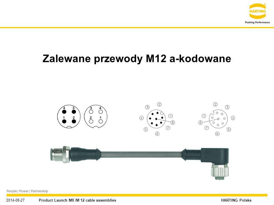 People | Power | Partnership HARTING Polska Nowe portfolio produktowe M8 / M12 / 7/8 2014-08-27 Product Launch M8 /M 12 cable assemblies Zalewane przewody 7/8