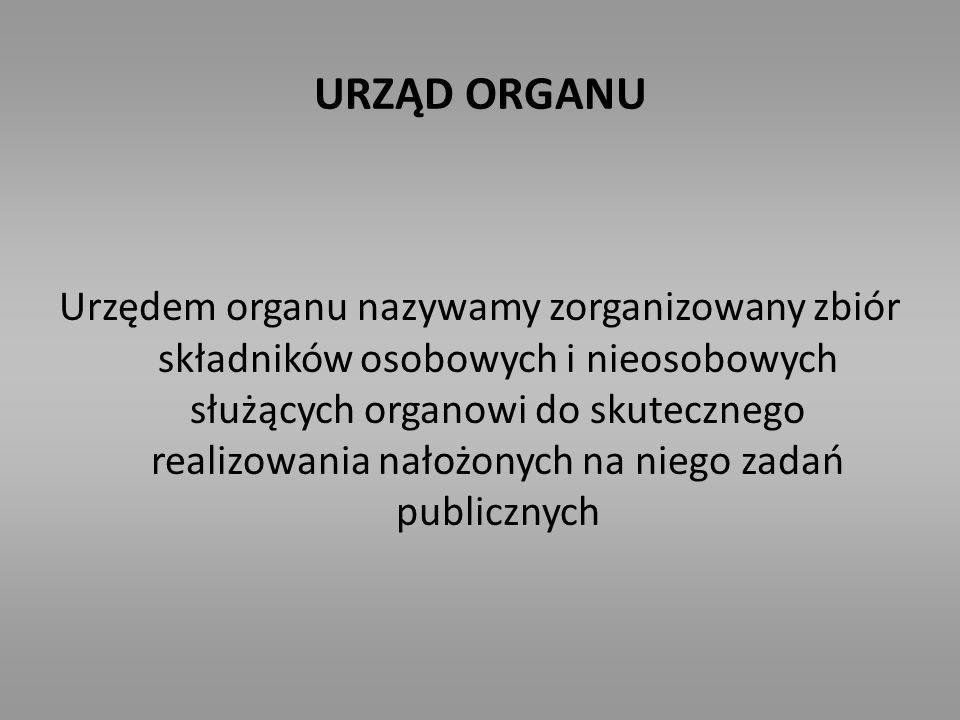 URZĄD ORGANU Urzędem organu nazywamy zorganizowany zbiór składników osobowych i nieosobowych służących organowi do skutecznego realizowania nałożonych