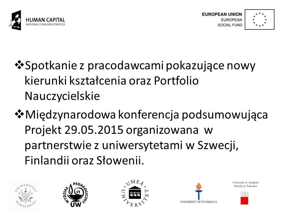  Spotkanie z pracodawcami pokazujące nowy kierunki kształcenia oraz Portfolio Nauczycielskie  Międzynarodowa konferencja podsumowująca Projekt 29.05