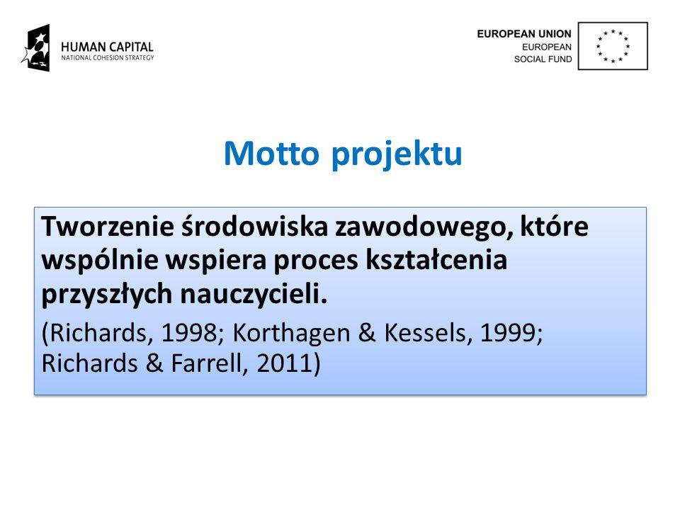 Motto projektu Tworzenie środowiska zawodowego, które wspólnie wspiera proces kształcenia przyszłych nauczycieli. (Richards, 1998; Korthagen & Kessels