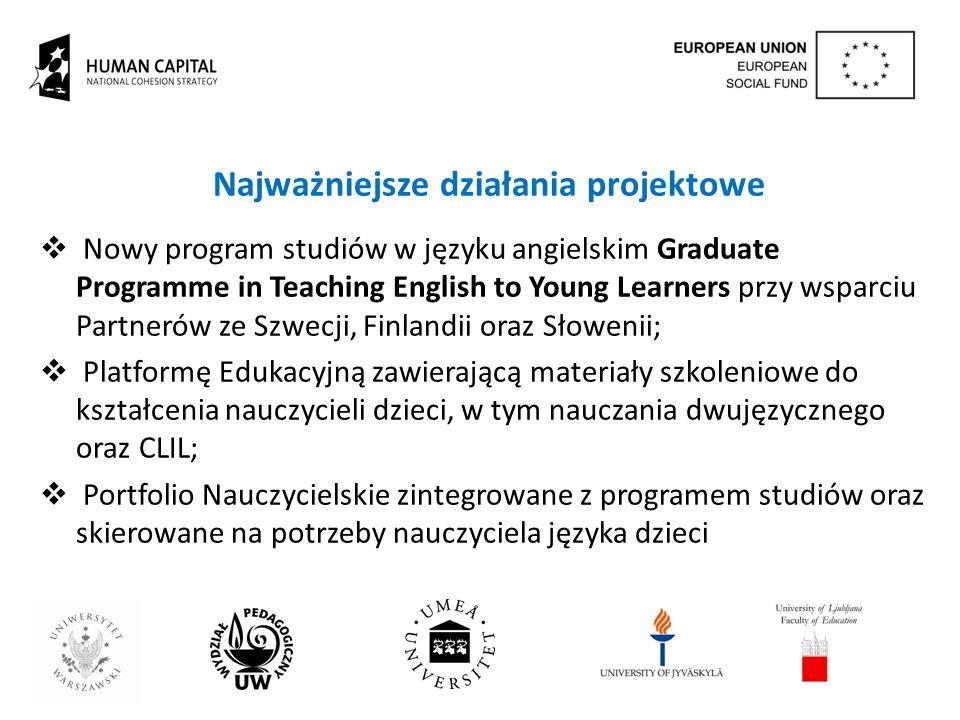 Najważniejsze działania projektowe  Nowy program studiów w języku angielskim Graduate Programme in Teaching English to Young Learners przy wsparciu P