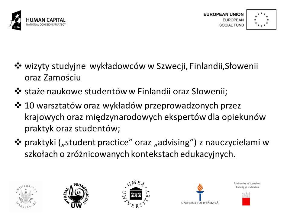  wizyty studyjne wykładowców w Szwecji, Finlandii,Słowenii oraz Zamościu  staże naukowe studentów w Finlandii oraz Słowenii;  10 warsztatów oraz wy