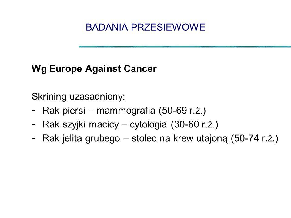 Wg Europe Against Cancer Skrining uzasadniony: - Rak piersi – mammografia (50-69 r.ż.) - Rak szyjki macicy – cytologia (30-60 r.ż.) - Rak jelita grubego – stolec na krew utajoną (50-74 r.ż.)