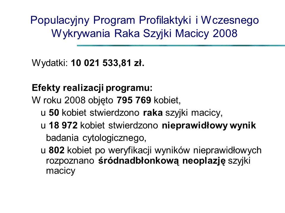 Populacyjny Program Profilaktyki i Wczesnego Wykrywania Raka Szyjki Macicy 2008 Wydatki: 10 021 533,81 zł.