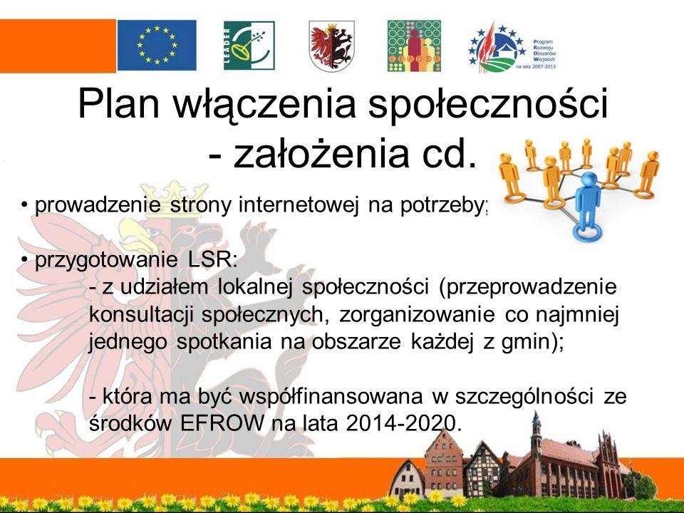 Plan włączenia społeczności - założenia cd. prowadzenie strony internetowej na potrzeby; przygotowanie LSR: - z udziałem lokalnej społeczności (przepr