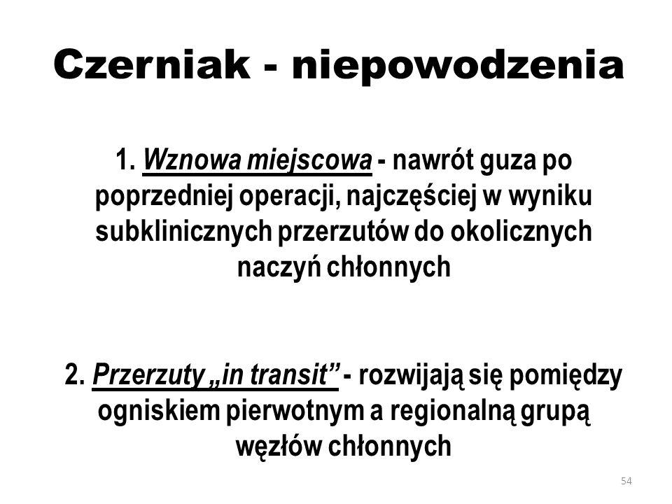 Czerniak - niepowodzenia 1.