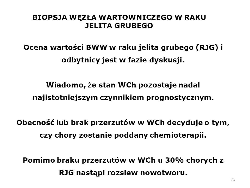 71 Ocena wartości BWW w raku jelita grubego (RJG) i odbytnicy jest w fazie dyskusji.