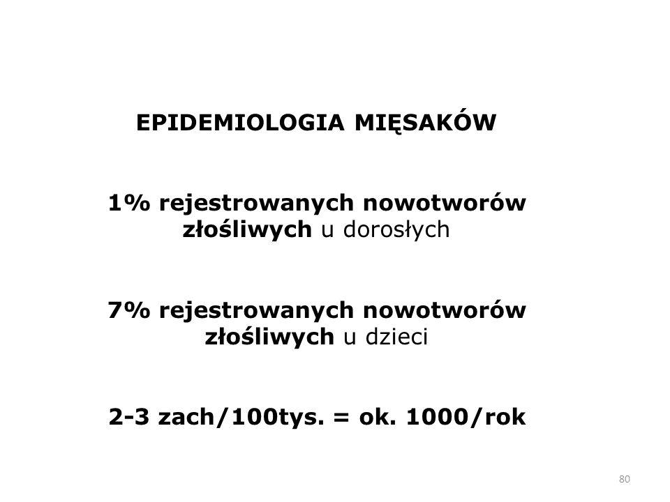 80 EPIDEMIOLOGIA MIĘSAKÓW 1% rejestrowanych nowotworów złośliwych u dorosłych 7% rejestrowanych nowotworów złośliwych u dzieci 2-3 zach/100tys.